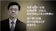 【動画ニュース】香港で遺体発見通報が急増 市民が抱く警察への疑念