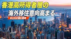 「香港国安法」施行後、高所得者層の海外移住傾向が高まる